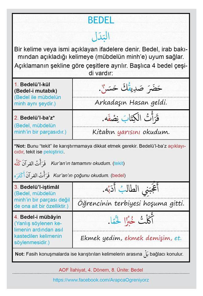 bedel arapca gramer