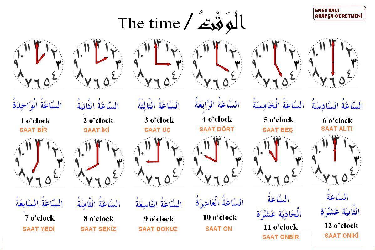Arapca Da Saatler Detayli Anlatim Orneklerle Fasih Arapca
