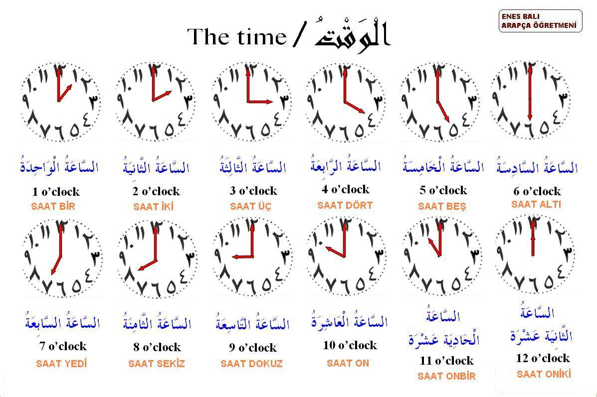 arapcada saatler