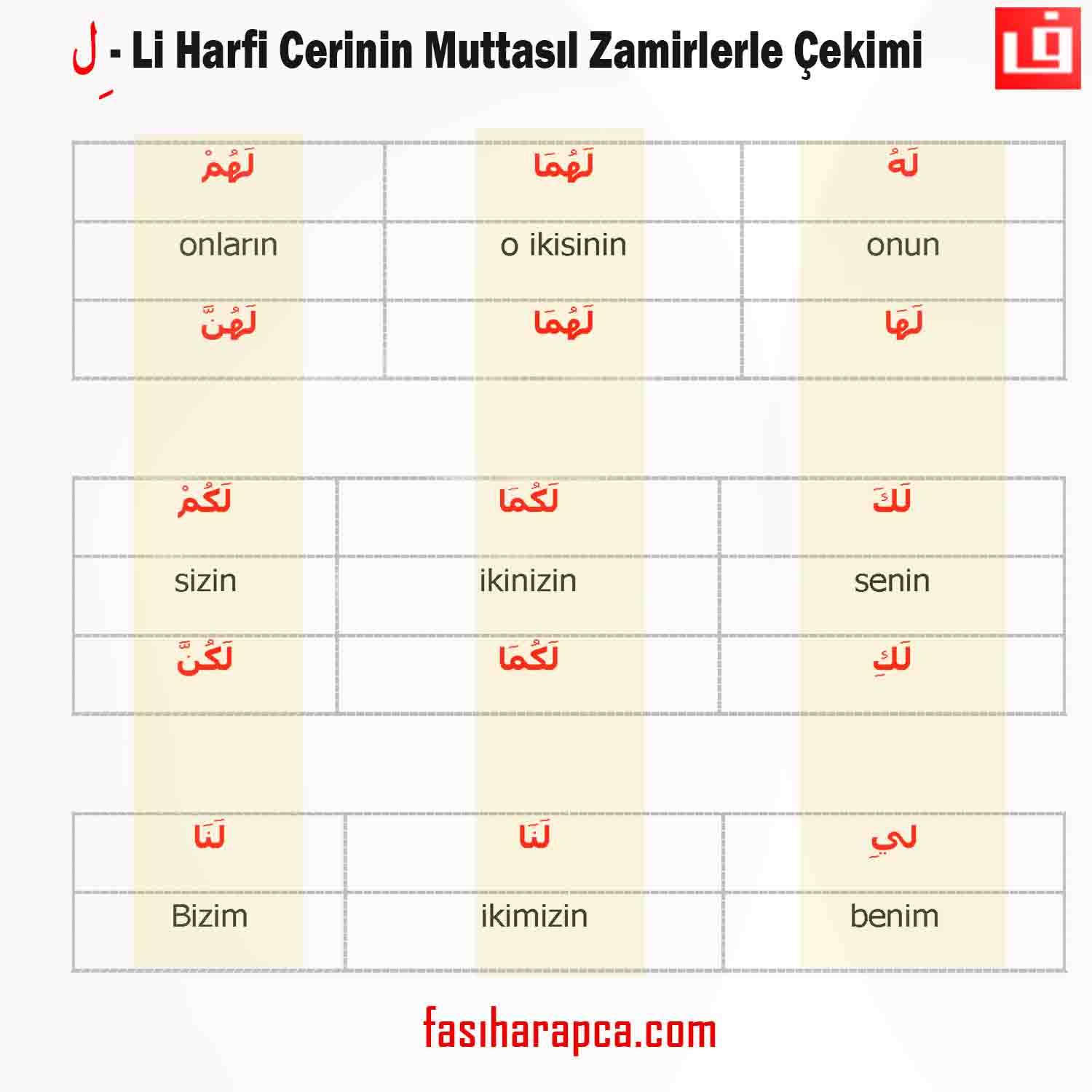 Sample document which will allow Arabic script on the type layer -- users can edit the contents of this layer to create their own Arabic type